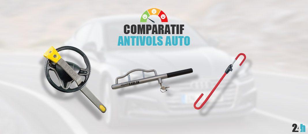 comparatif antivols auto