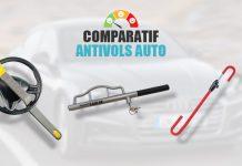comparatif antivol auto
